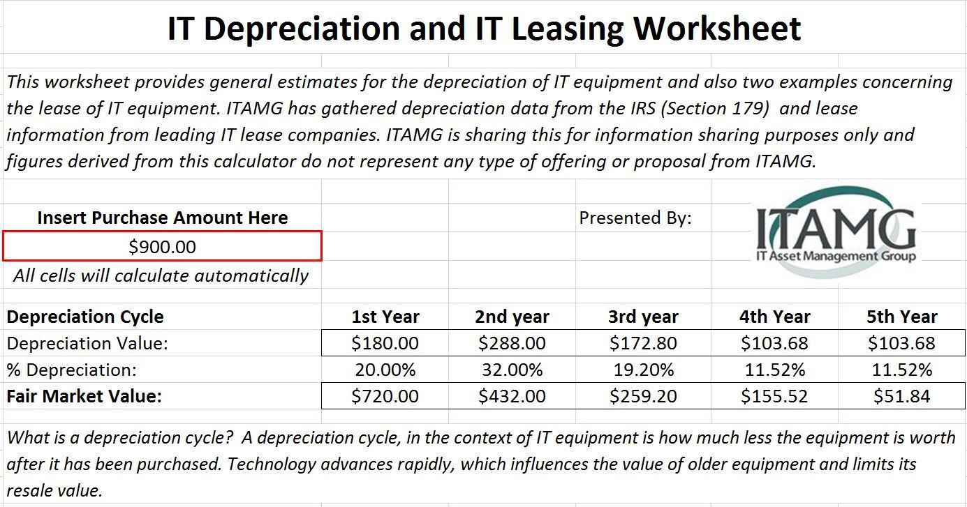 Worksheets Depreciation Worksheet depreciation and leasing it calc jpg